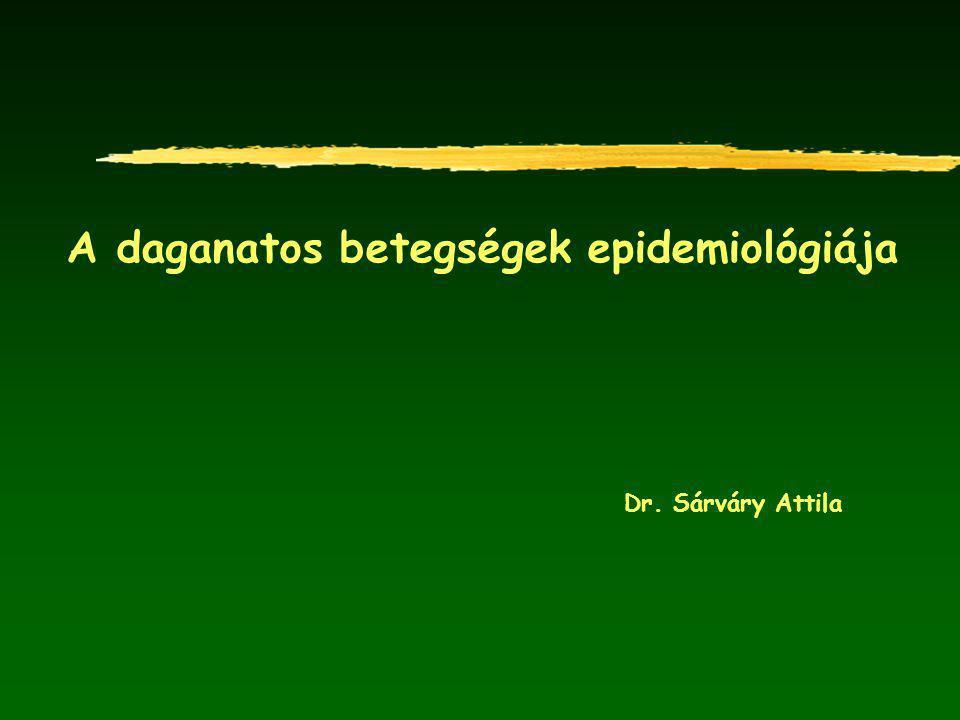 A főbb daganatos halálokok súlya a 0-X és a 25-64 éves férfiak halálozásában Magyarország, 2005 0-X évesek 17 918 haláleset 25-64 évesek 8938 haláleset Forrás: Egészségügyi Statisztikai Évkönyv.