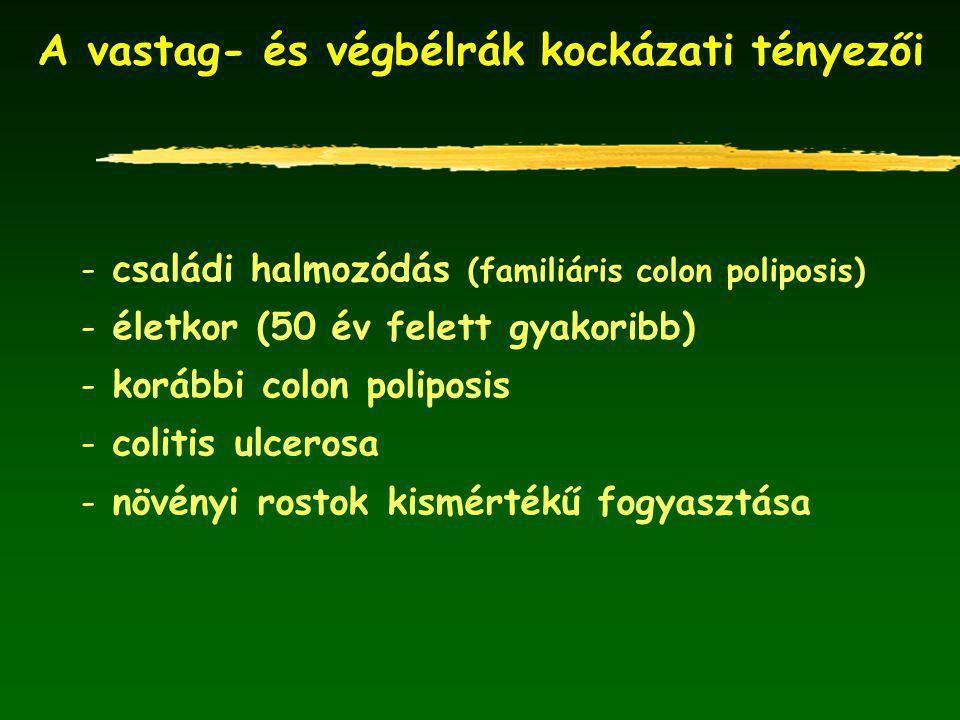 A vastag- és végbélrák kockázati tényezői - családi halmozódás (familiáris colon poliposis) - életkor (50 év felett gyakoribb) - korábbi colon poliposis - colitis ulcerosa - növényi rostok kismértékű fogyasztása