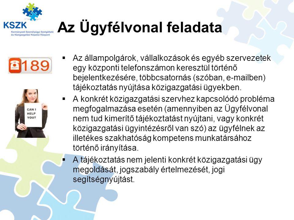Az Ügyfélvonal feladata  Az állampolgárok, vállalkozások és egyéb szervezetek egy központi telefonszámon keresztül történő bejelentkezésére, többcsatornás (szóban, e-mailben) tájékoztatás nyújtása közigazgatási ügyekben.