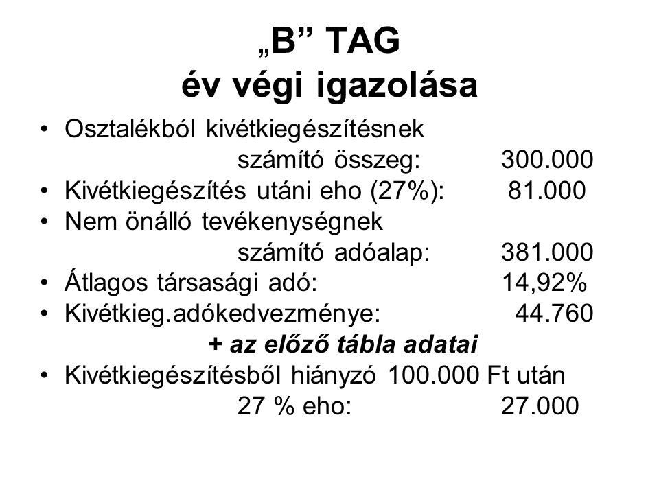 """""""B TAG év végi igazolása Osztalékból kivétkiegészítésnek számító összeg:300.000 Kivétkiegészítés utáni eho (27%): 81.000 Nem önálló tevékenységnek számító adóalap:381.000 Átlagos társasági adó:14,92% Kivétkieg.adókedvezménye: 44.760 + az előző tábla adatai Kivétkiegészítésből hiányzó 100.000 Ft után 27 % eho:27.000"""