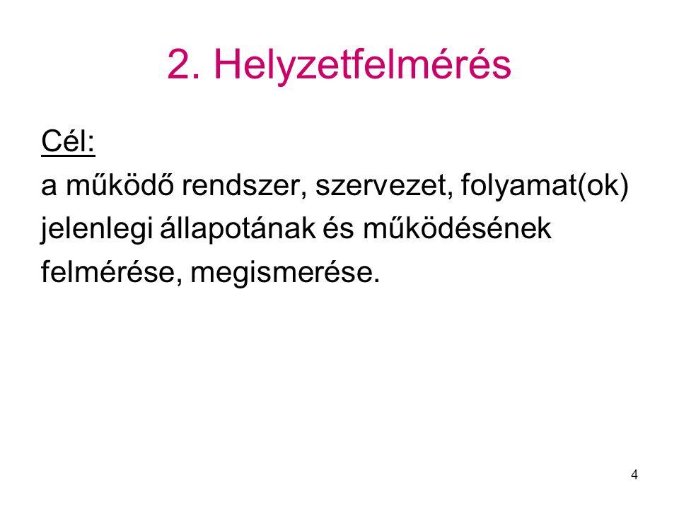 15 Példák: