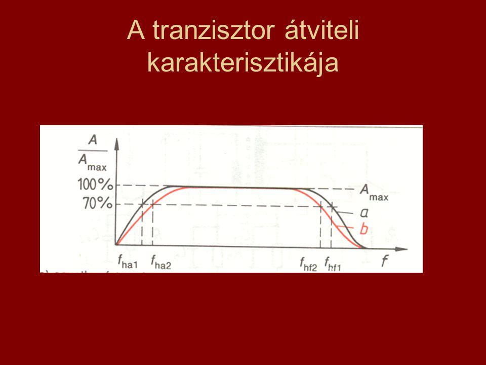 A tranzisztor átviteli karakterisztikája