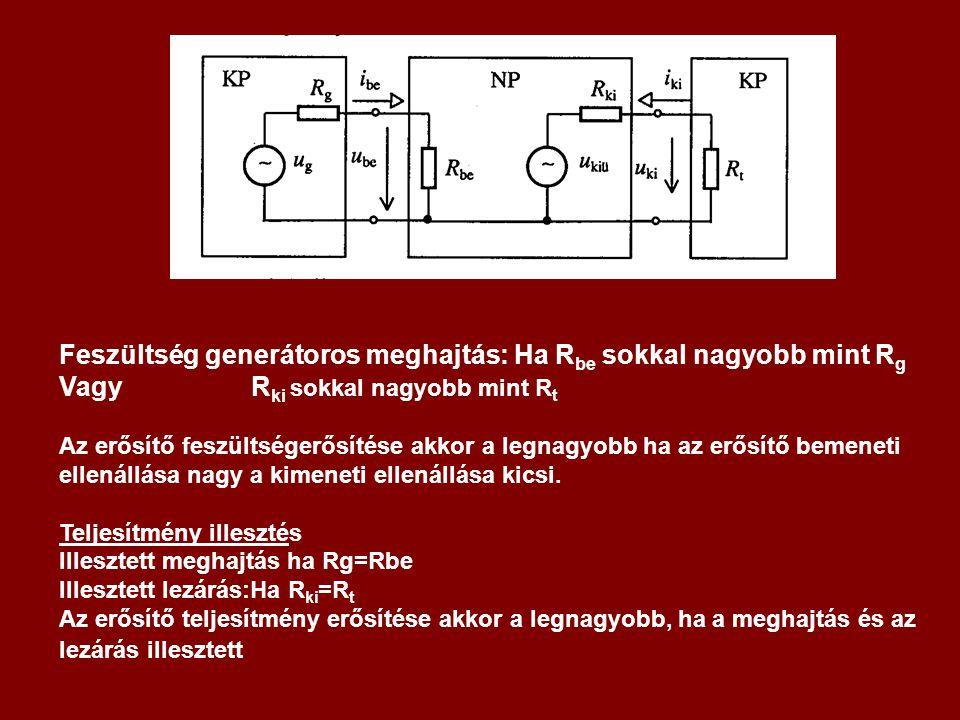 Feszültség generátoros meghajtás: Ha R be sokkal nagyobb mint R g Vagy R ki sokkal nagyobb mint R t Az erősítő feszültségerősítése akkor a legnagyobb