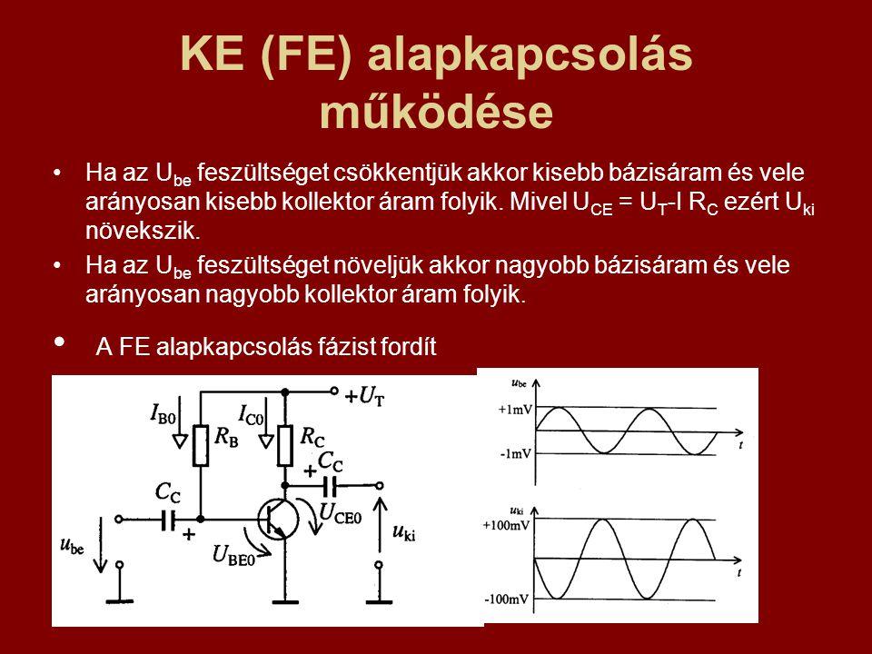 KE (FE) alapkapcsolás működése Ha az U be feszültséget csökkentjük akkor kisebb bázisáram és vele arányosan kisebb kollektor áram folyik. Mivel U CE =