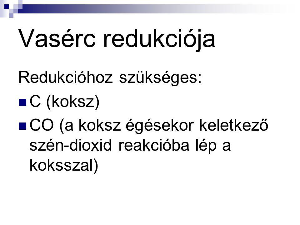 Vasérc redukciója Redukcióhoz szükséges: C (koksz) CO (a koksz égésekor keletkező szén-dioxid reakcióba lép a koksszal)