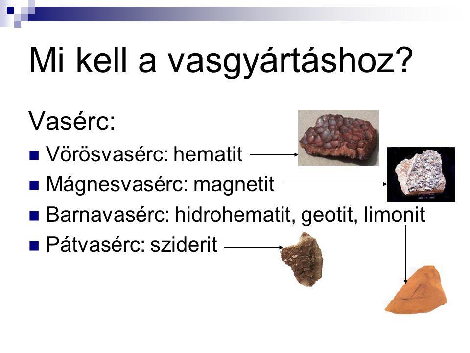 Mi kell a vasgyártáshoz? Vasérc: Vörösvasérc: hematit Mágnesvasérc: magnetit Barnavasérc: hidrohematit, geotit, limonit Pátvasérc: sziderit