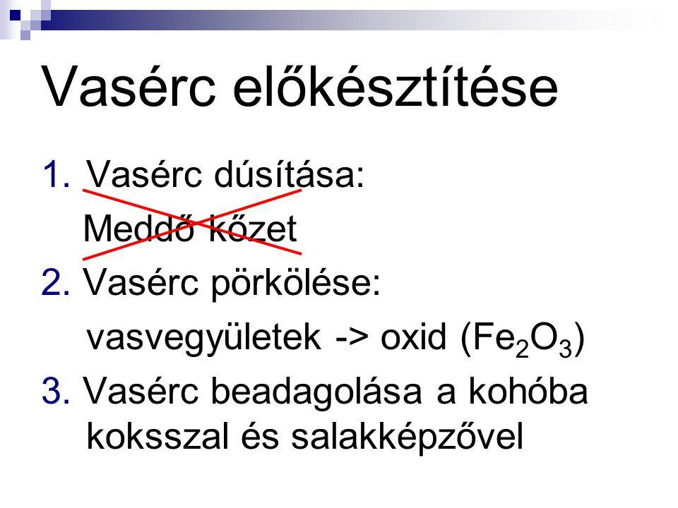 Vasérc előkésztítése 1.Vasérc dúsítása: Meddő kőzet 2. Vasérc pörkölése: vasvegyületek -> oxid (Fe 2 O 3 ) 3. Vasérc beadagolása a kohóba koksszal és