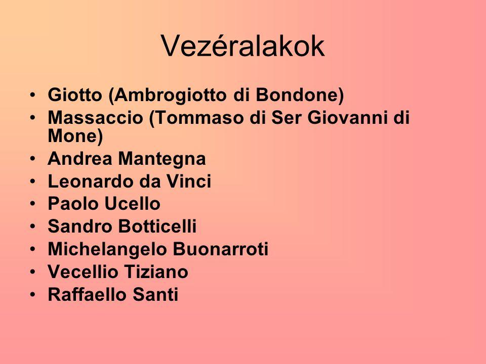 Vezéralakok Giotto (Ambrogiotto di Bondone) Massaccio (Tommaso di Ser Giovanni di Mone) Andrea Mantegna Leonardo da Vinci Paolo Ucello Sandro Botticel