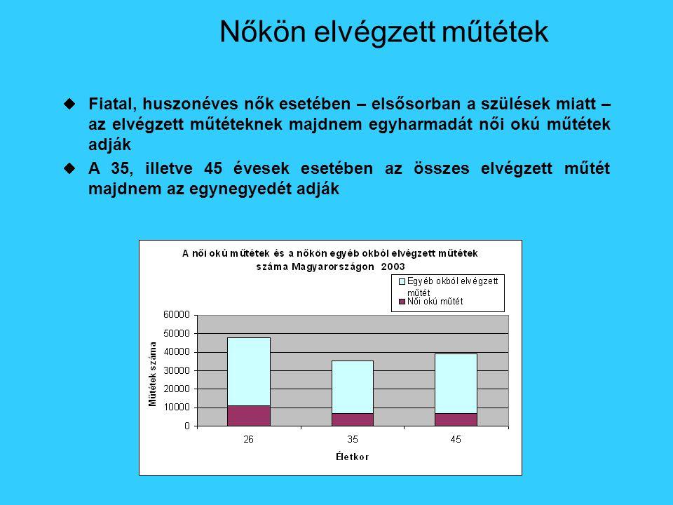  Alaptermék: Tartamos kockázati életbiztosítás (TR-01)  Két új kiegészítő biztosítás is választható: Női betegségekre szóló kórházi napi térítést nyújtó kiegészítő biztosítás (NKN-01) Női betegségekre szóló műtéti térítést nyújtó kiegészítő biztosítás (NMT-01) Újdonság, hogy az egészséges nők állapotával összefüggő biztosítási eseményekre is térítést nyújtanak.