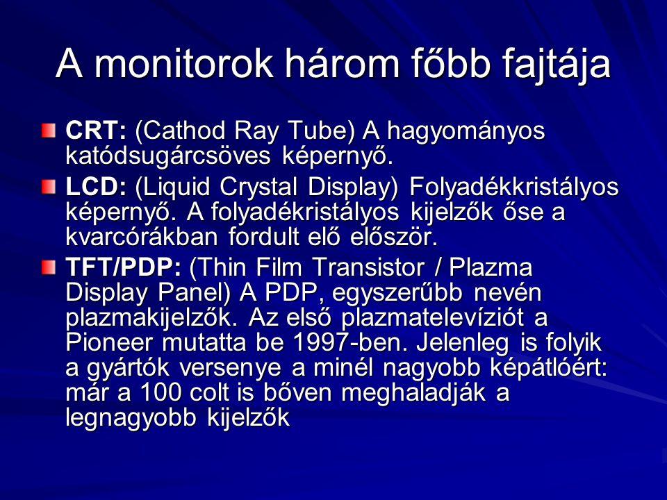 A monitorok három főbb fajtája CRT: (Cathod Ray Tube) A hagyományos katódsugárcsöves képernyő. LCD: (Liquid Crystal Display) Folyadékkristályos képern