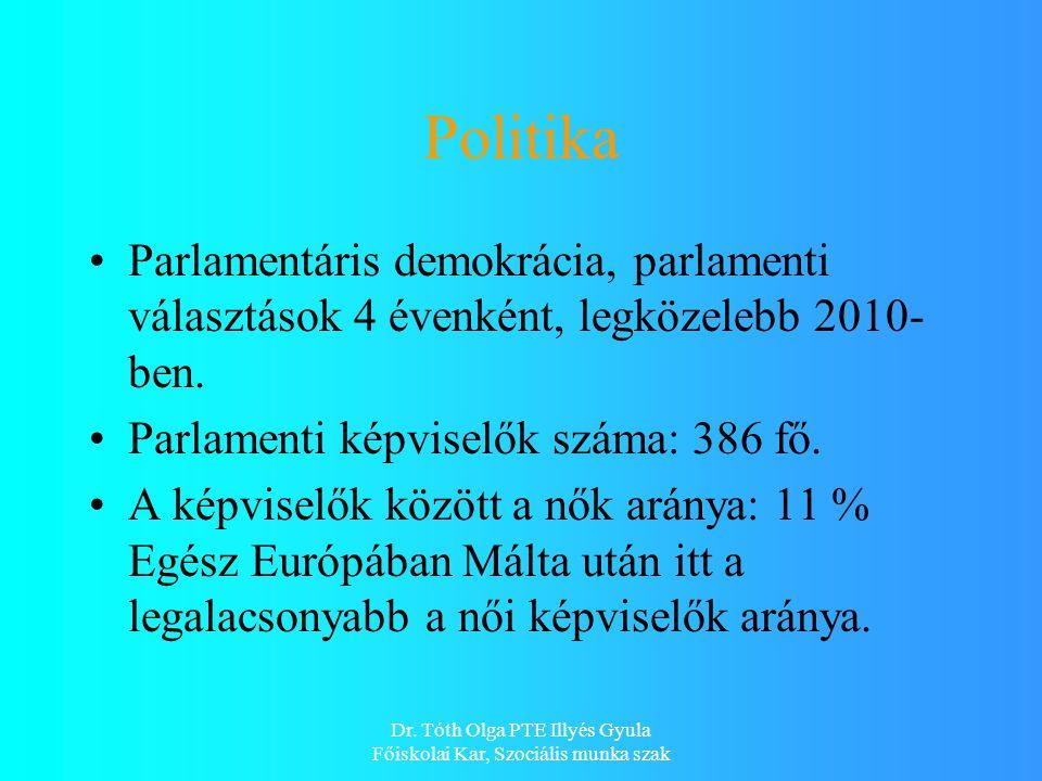 Dr. Tóth Olga PTE Illyés Gyula Főiskolai Kar, Szociális munka szak Politika Parlamentáris demokrácia, parlamenti választások 4 évenként, legközelebb 2