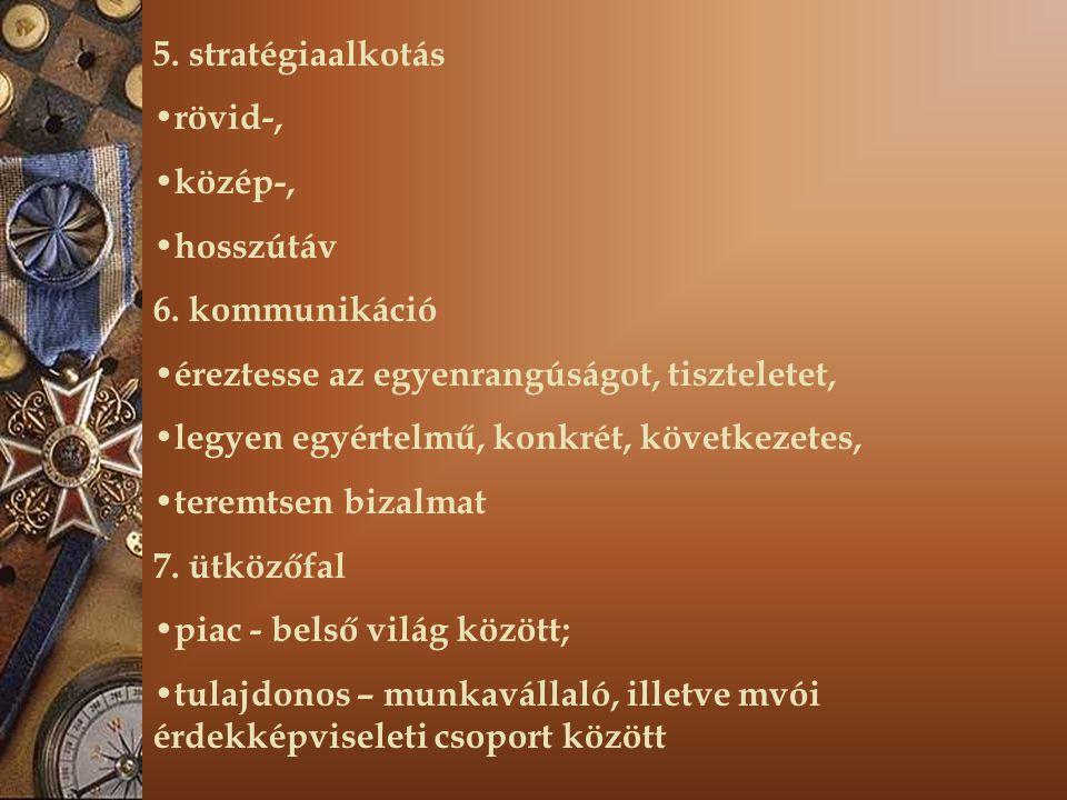 5. stratégiaalkotás rövid-, közép-, hosszútáv 6. kommunikáció éreztesse az egyenrangúságot, tiszteletet, legyen egyértelmű, konkrét, következetes, ter