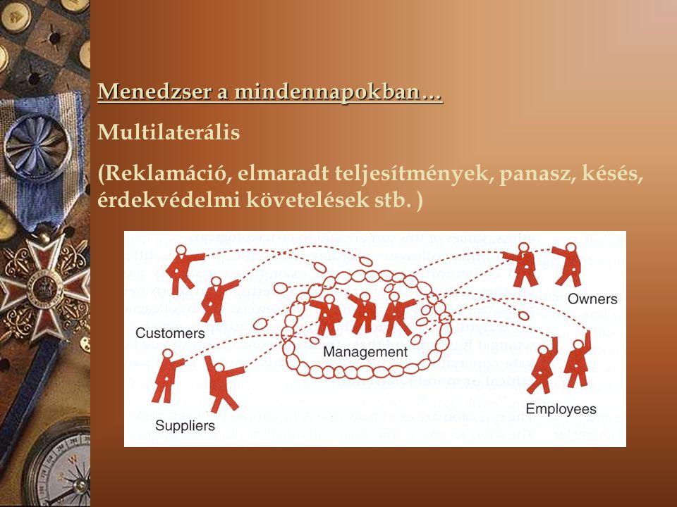 Menedzser a mindennapokban… Multilaterális (Reklamáció, elmaradt teljesítmények, panasz, késés, érdekvédelmi követelések stb. )