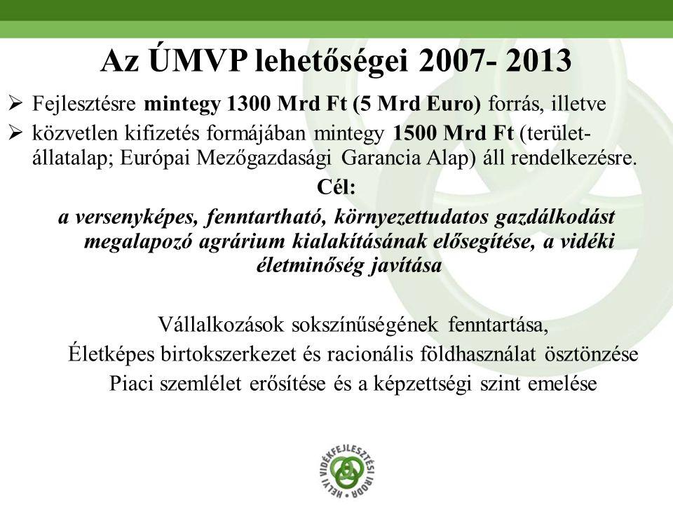  Fejlesztésre mintegy 1300 Mrd Ft (5 Mrd Euro) forrás, illetve  közvetlen kifizetés formájában mintegy 1500 Mrd Ft (terület- állatalap; Európai Mező