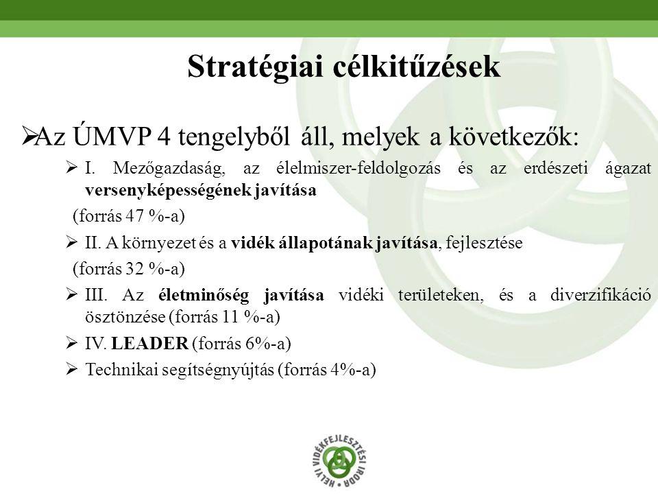  Az ÚMVP 4 tengelyből áll, melyek a következők:  I. Mezőgazdaság, az élelmiszer-feldolgozás és az erdészeti ágazat versenyképességének javítása (for