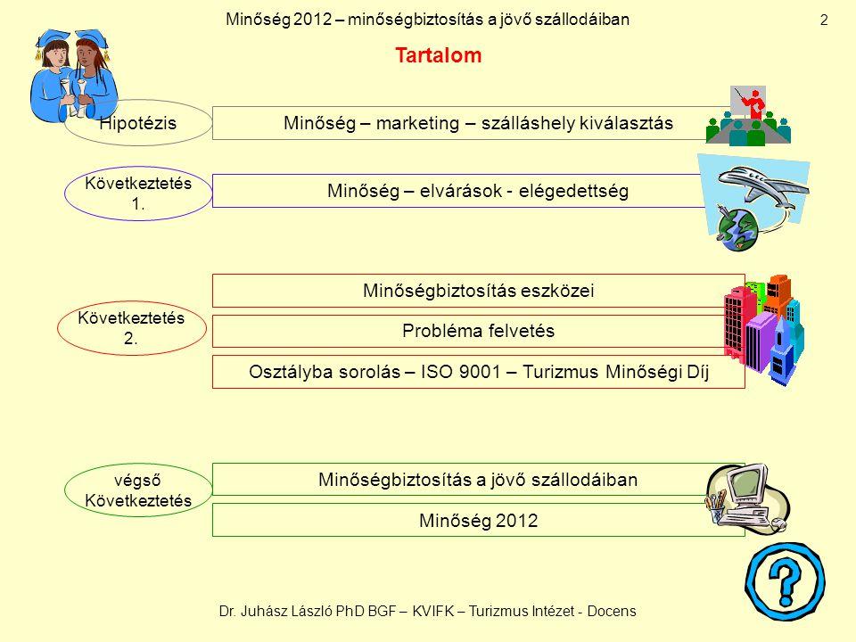 Dr. Juhász László PhD BGF – KVIFK – Turizmus Intézet - Docens 2 Minőség – marketing – szálláshely kiválasztás Osztályba sorolás – ISO 9001 – Turizmus
