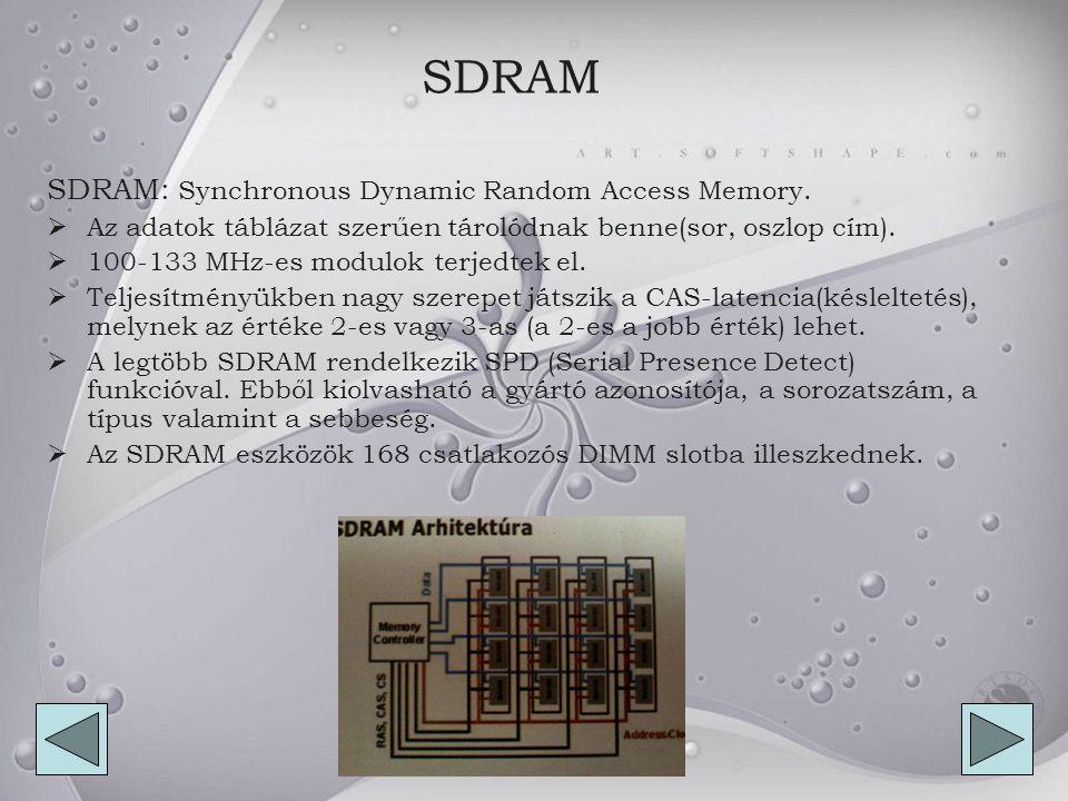 DDR SDRAM DDR SDRAM: Double Data Rate Synchronous Dynamic Random Access Memory  Mint neve is mutatja legtöbb köze az SDRAM-hoz van, csak némely tekintetben jelentős változásokon esett át.