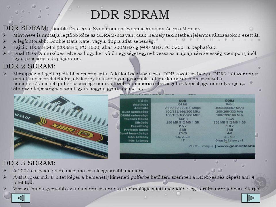RDRAM RDRAM: Rambus Direct RDRAM  A Rambus fejlesztette ki még a Pentium III-as procikhoz, rendkívül nagy sebességű adatátvitelekre.