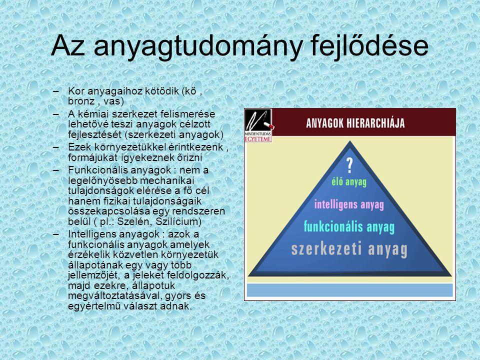 Az anyagtudomány fejlődése –Kor anyagaihoz kötődik (kő, bronz, vas) –A kémiai szerkezet felismerése lehetővé teszi anyagok célzott fejlesztését (szerk