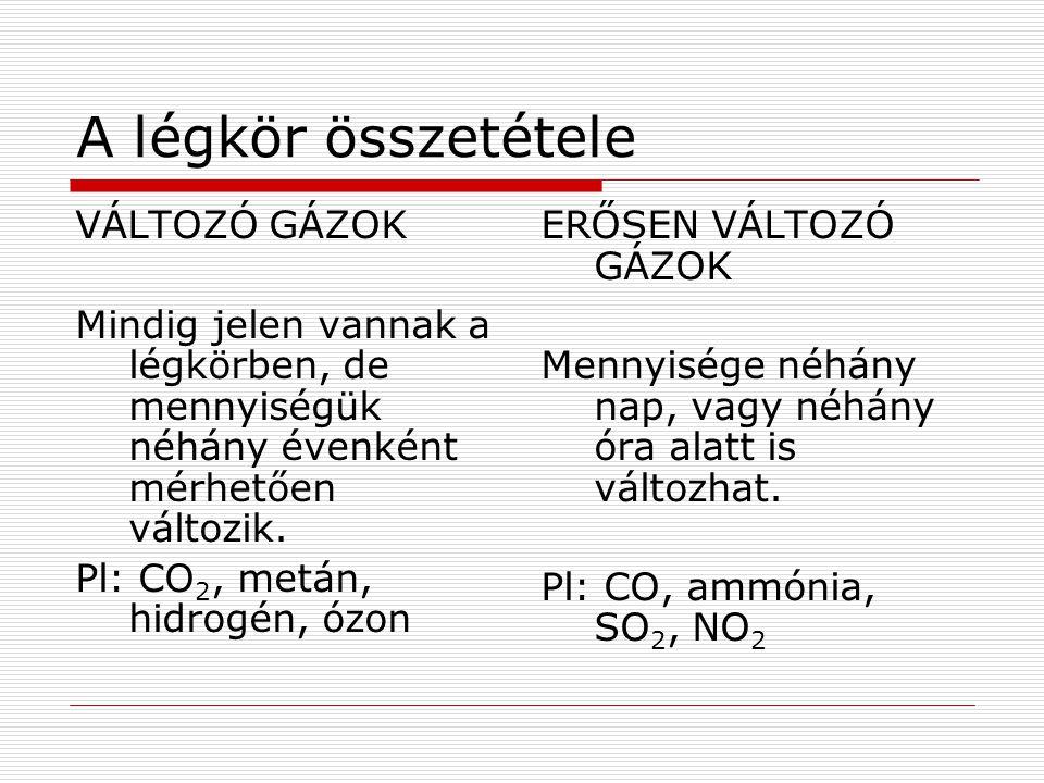 A légkör összetétele VÁLTOZÓ GÁZOK Mindig jelen vannak a légkörben, de mennyiségük néhány évenként mérhetően változik. Pl: CO 2, metán, hidrogén, ózon