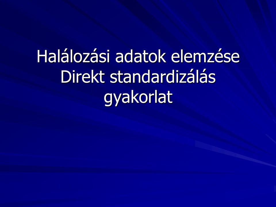 Halálozási adatok elemzése Direkt standardizálás gyakorlat