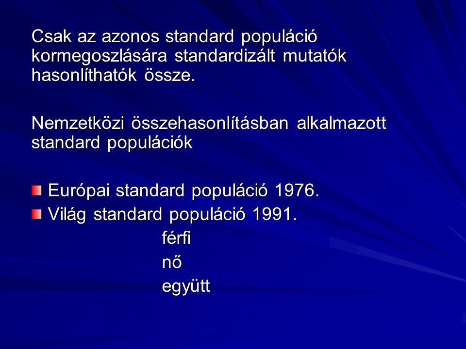Csak az azonos standard populáció kormegoszlására standardizált mutatók hasonlíthatók össze. Nemzetközi összehasonlításban alkalmazott standard populá