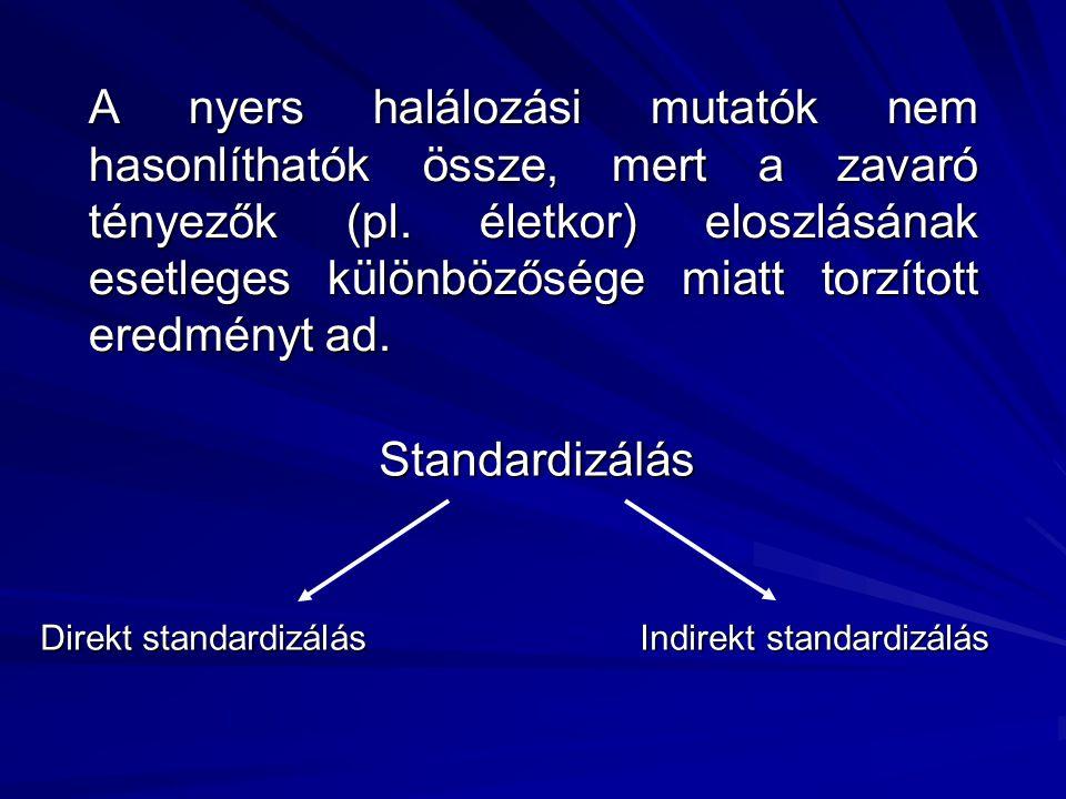 Direkt standardizálás Azt mutatja, hogy mekkora lett volna a halálozás az index populációban, ha ugyanolyan lett volna a koreloszlás, mint a standard populációban.