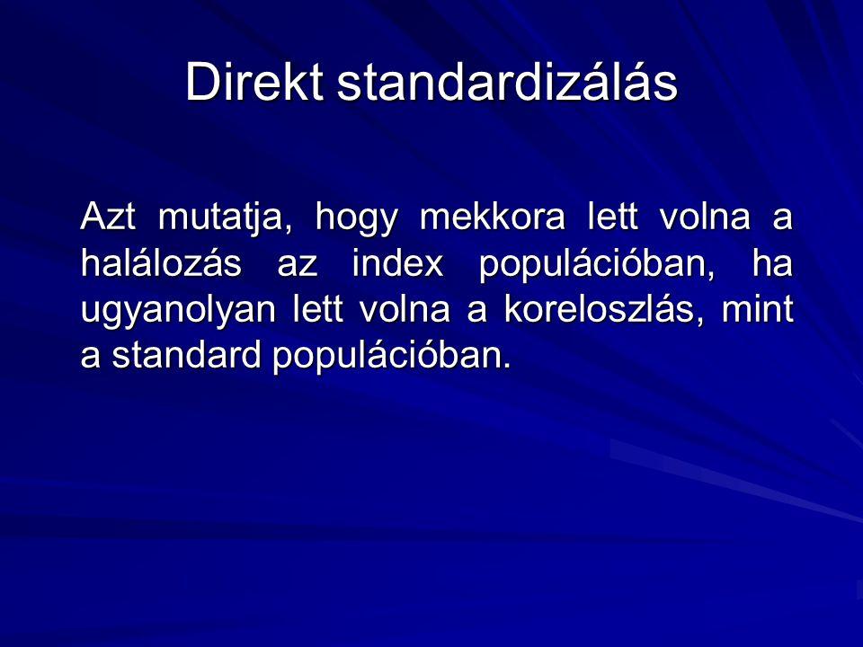 Direkt standardizálás Azt mutatja, hogy mekkora lett volna a halálozás az index populációban, ha ugyanolyan lett volna a koreloszlás, mint a standard