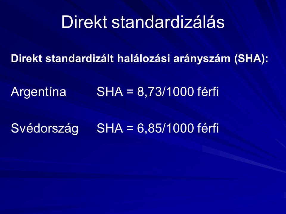 Direkt standardizált halálozási arányszám (SHA): ArgentínaSHA = 8,73/1000 férfi SvédországSHA = 6,85/1000 férfi Direkt standardizálás