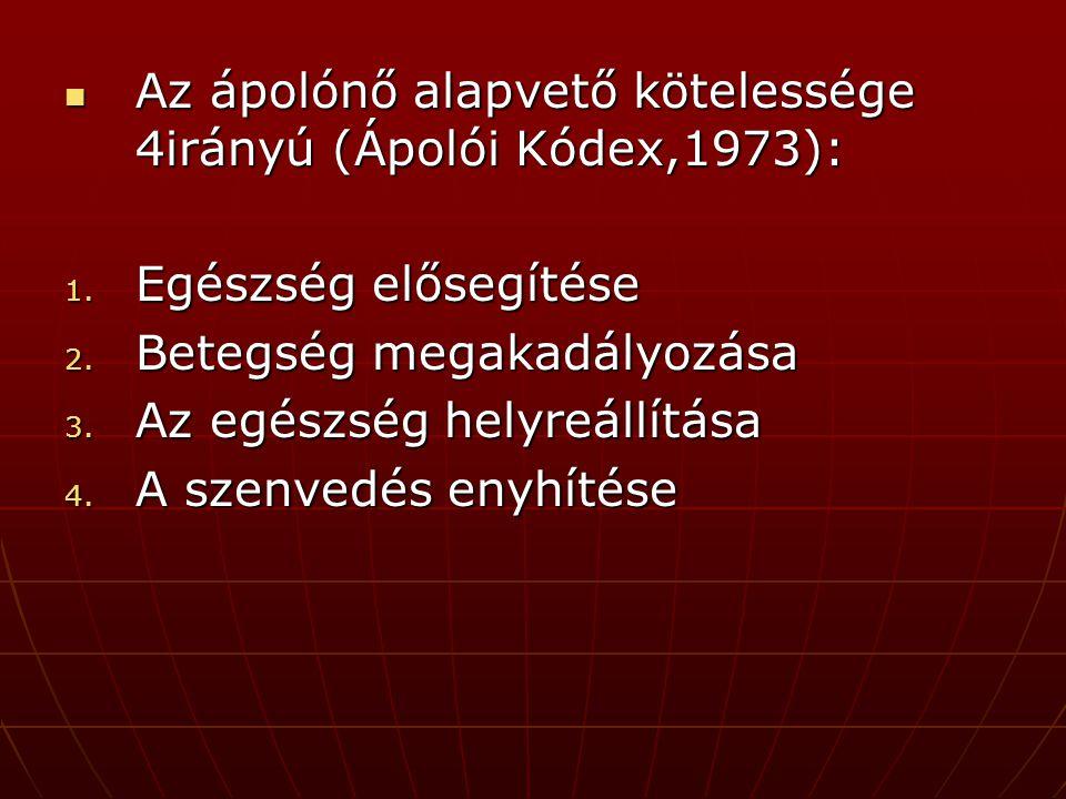 Az ápolónő alapvető kötelessége 4irányú (Ápolói Kódex,1973): Az ápolónő alapvető kötelessége 4irányú (Ápolói Kódex,1973): 1.