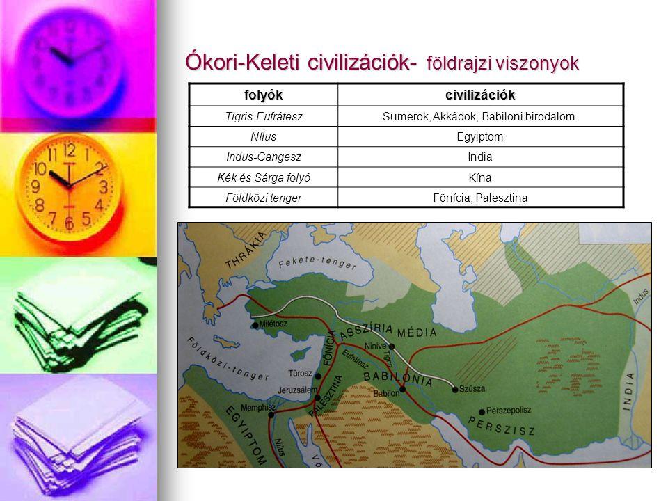 Ókori-Keleti civilizációk- földrajzi viszonyok folyókcivilizációk Tigris-EufráteszSumerok, Akkádok, Babiloni birodalom. NílusEgyiptom Indus-GangeszInd