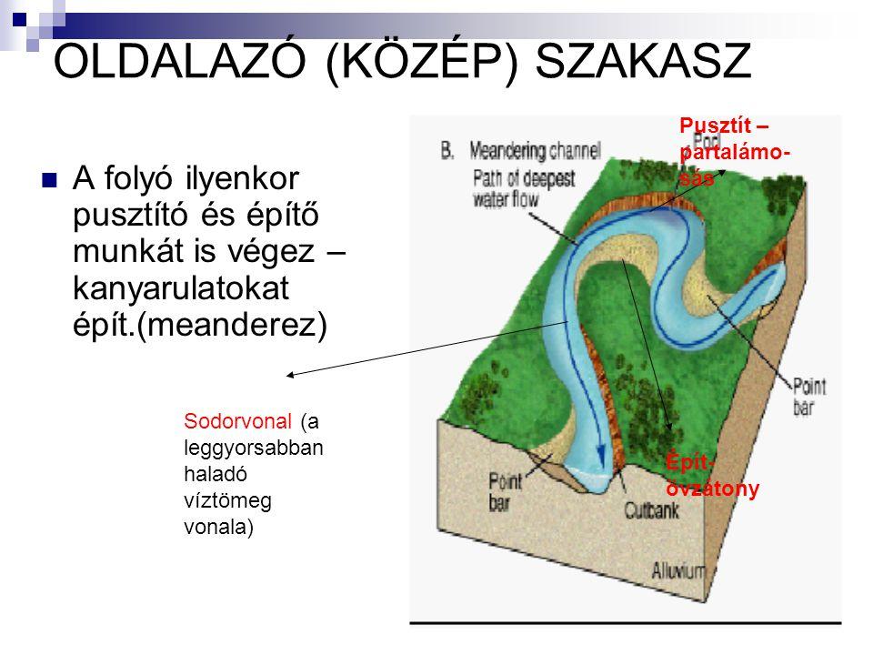 OLDALAZÓ (KÖZÉP) SZAKASZ A folyó ilyenkor pusztító és építő munkát is végez – kanyarulatokat épít.(meanderez) Sodorvonal (a leggyorsabban haladó víztö