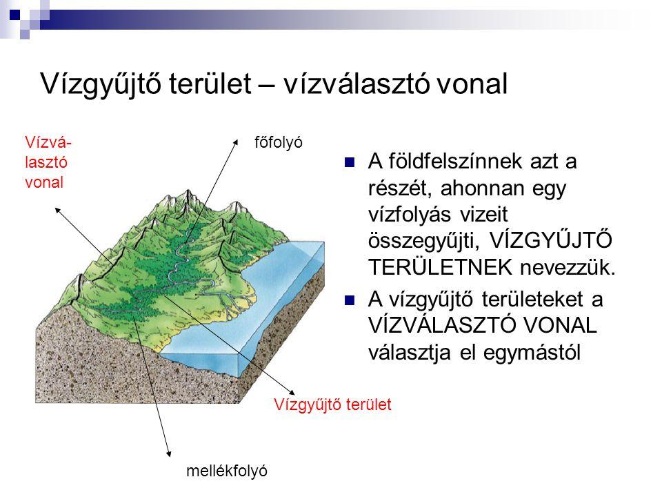 Vízgyűjtő terület – vízválasztó vonal A földfelszínnek azt a részét, ahonnan egy vízfolyás vizeit összegyűjti, VÍZGYŰJTŐ TERÜLETNEK nevezzük. A vízgyű