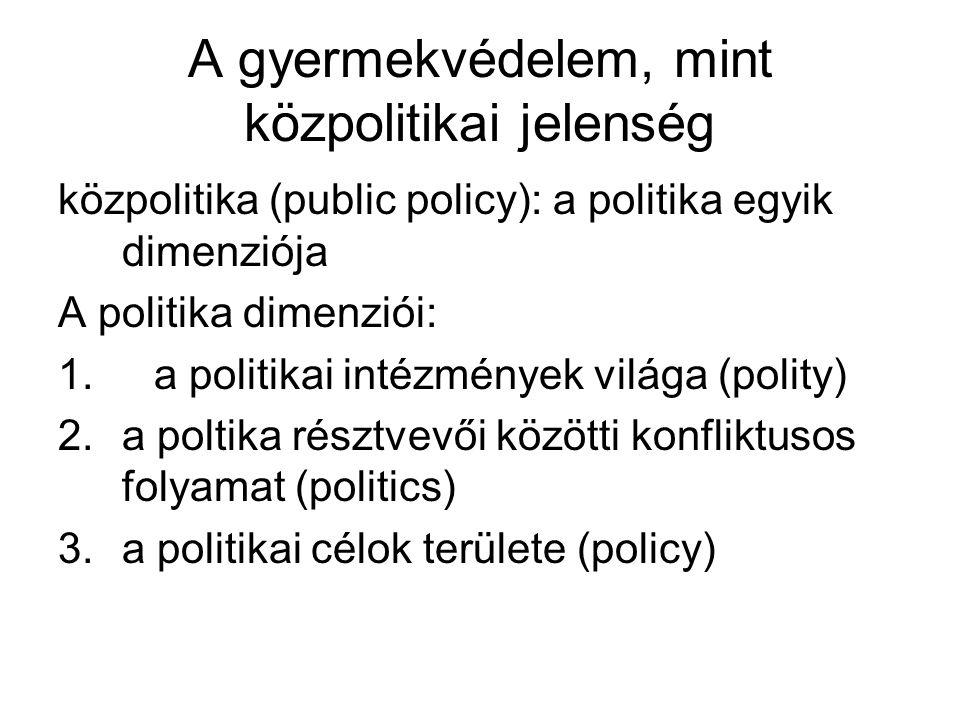 A gyermekvédelem, mint közpolitikai jelenség közpolitika (public policy): a politika egyik dimenziója A politika dimenziói: 1.a politikai intézmények világa (polity) 2.a poltika résztvevői közötti konfliktusos folyamat (politics) 3.a politikai célok területe (policy)