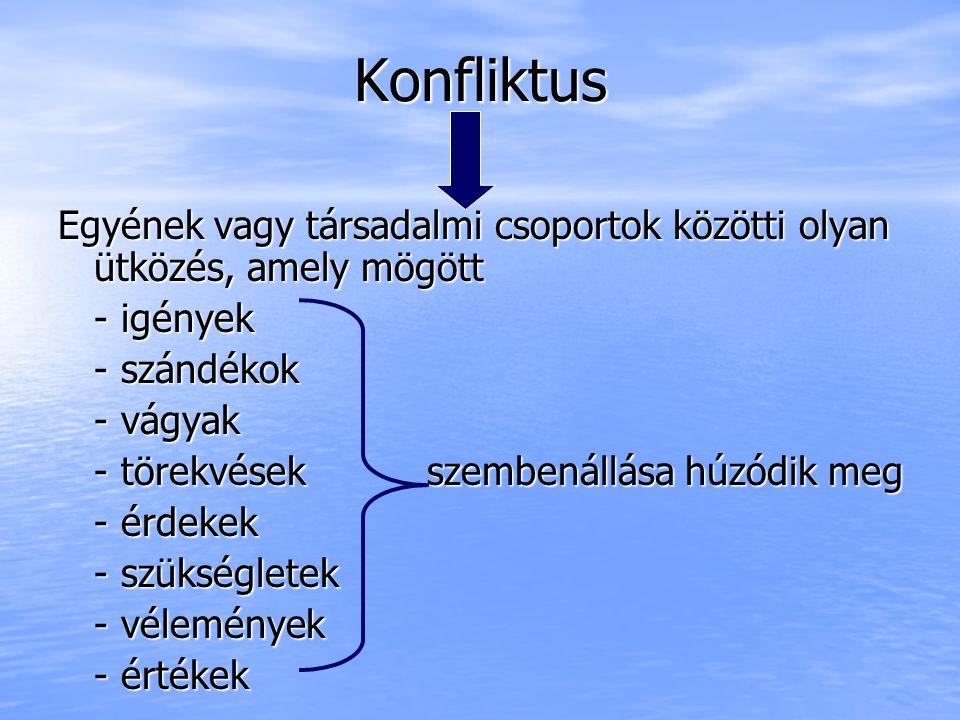 Kifejezése szerint Intrapszichikus: A konf.