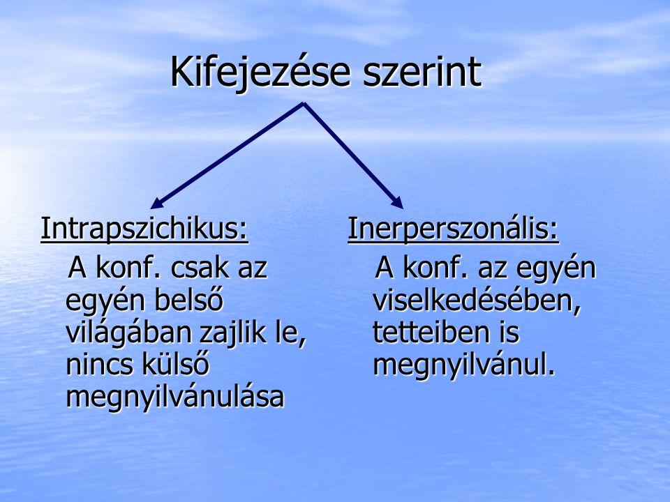 Kifejezése szerint Intrapszichikus: A konf. csak az egyén belső világában zajlik le, nincs külső megnyilvánulása A konf. csak az egyén belső világában