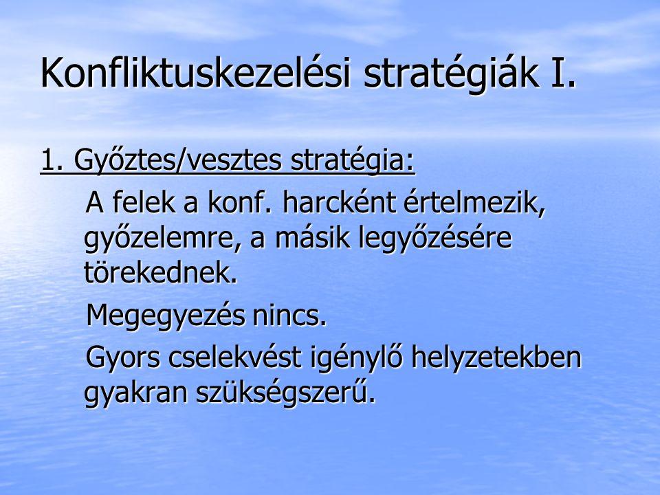 Konfliktuskezelési stratégiák I. 1. Győztes/vesztes stratégia: A felek a konf. harcként értelmezik, győzelemre, a másik legyőzésére törekednek. A fele