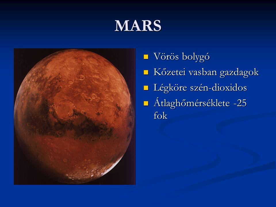 MARS Vörös bolygó Kőzetei vasban gazdagok Légköre szén-dioxidos Átlaghőmérséklete -25 fok