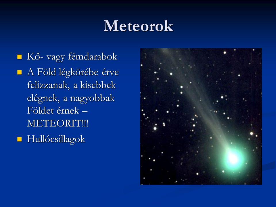 Meteorok Kő- vagy fémdarabok Kő- vagy fémdarabok A Föld légkörébe érve felizzanak, a kisebbek elégnek, a nagyobbak Földet érnek – METEORIT!!! A Föld l