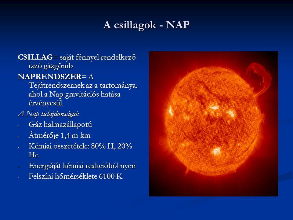 A csillagok - NAP CSILLAG= saját fénnyel rendelkező izzó gázgömb NAPRENDSZER= A Tejútrendszernek az a tartománya, ahol a Nap gravitációs hatása érvény