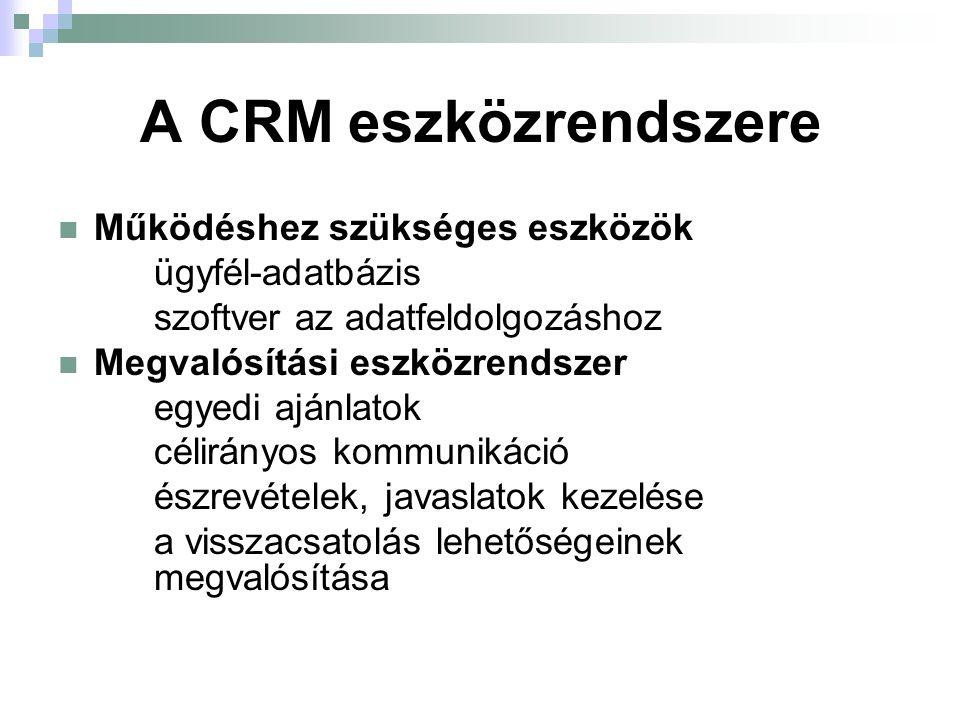 """A CRM céljai Elégedett ügyfelek/vendégek """"előállítása Költségek csökkentése Nagyobb profit elérése A CRM nem cél, hanem eszköz, mely a vállalkozás céljainak megvalósítását segítheti."""