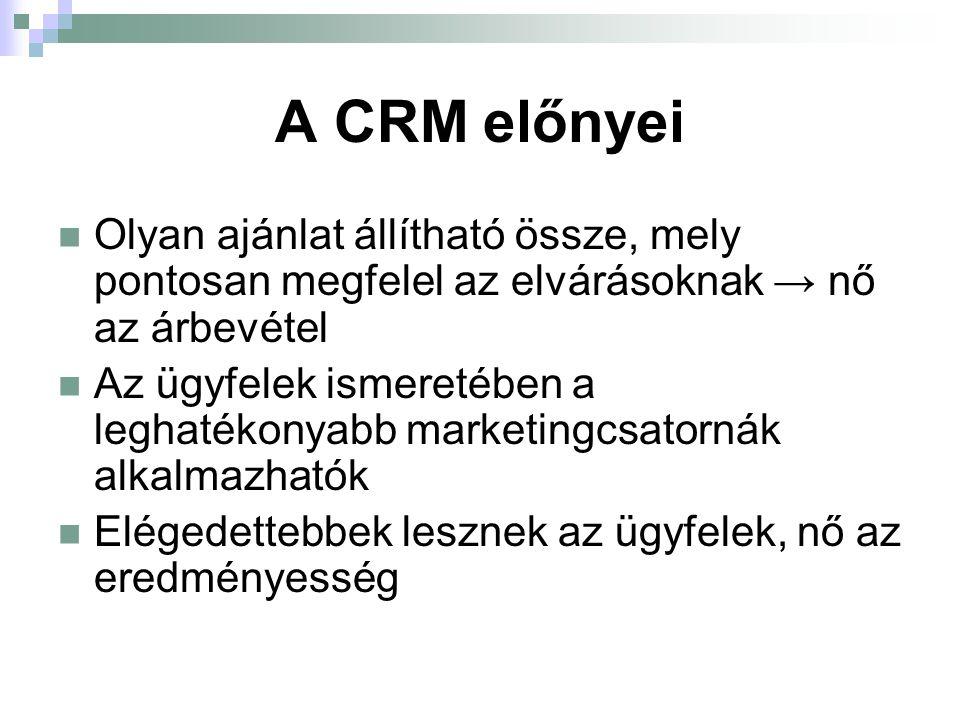 A CRM bevezetésének kockázatai A menedzsment elkötelezettségének hiánya Technológiai döntés születik, nem stratégiai A világos célkitűzés hiánya Csodavárás: a szoftver nem old meg semmit, ha a filozófia nem változik Időigényes a bevezetése