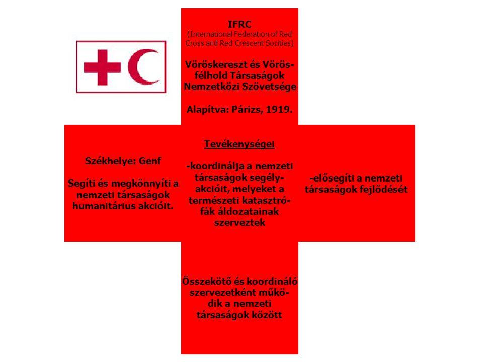 IFRC (International Federation of Red Cross and Red Crescent Socities) Vöröskereszt és Vörös- félhold Társaságok Nemzetközi Szövetsége Alapítva: Páriz