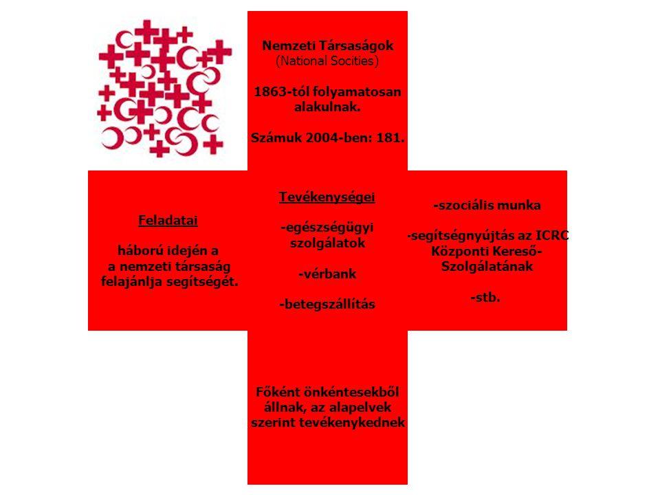 Nemzeti Társaságok (National Socities) 1863-tól folyamatosan alakulnak. Számuk 2004-ben: 181. -szociális munka -segítségnyújtás az ICRC Központi Keres