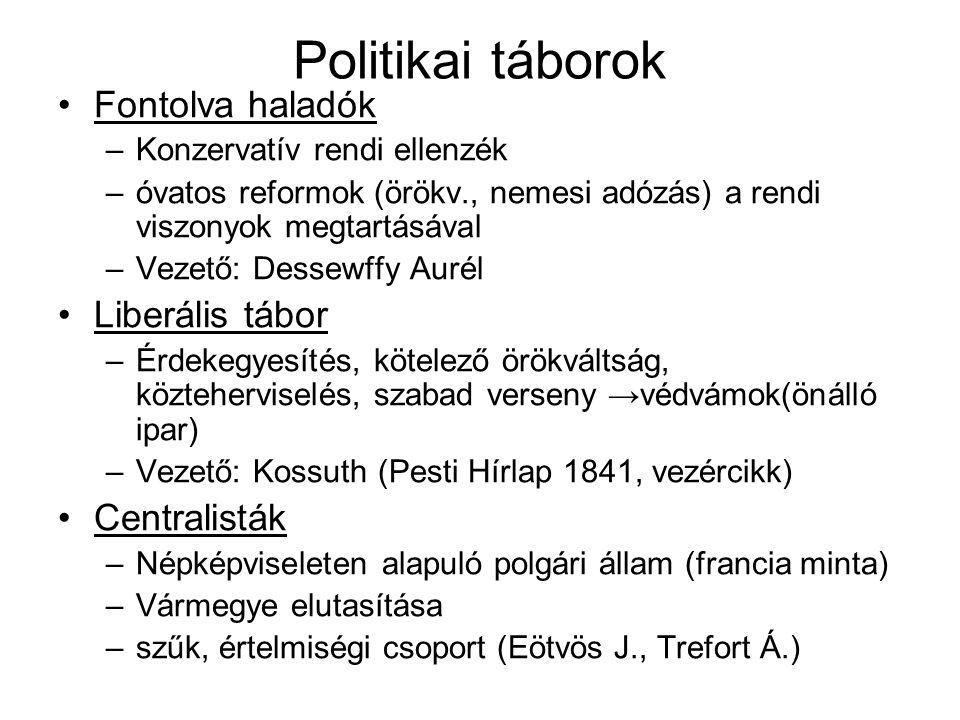 Politikai táborok Fontolva haladók –Konzervatív rendi ellenzék –óvatos reformok (örökv., nemesi adózás) a rendi viszonyok megtartásával –Vezető: Desse