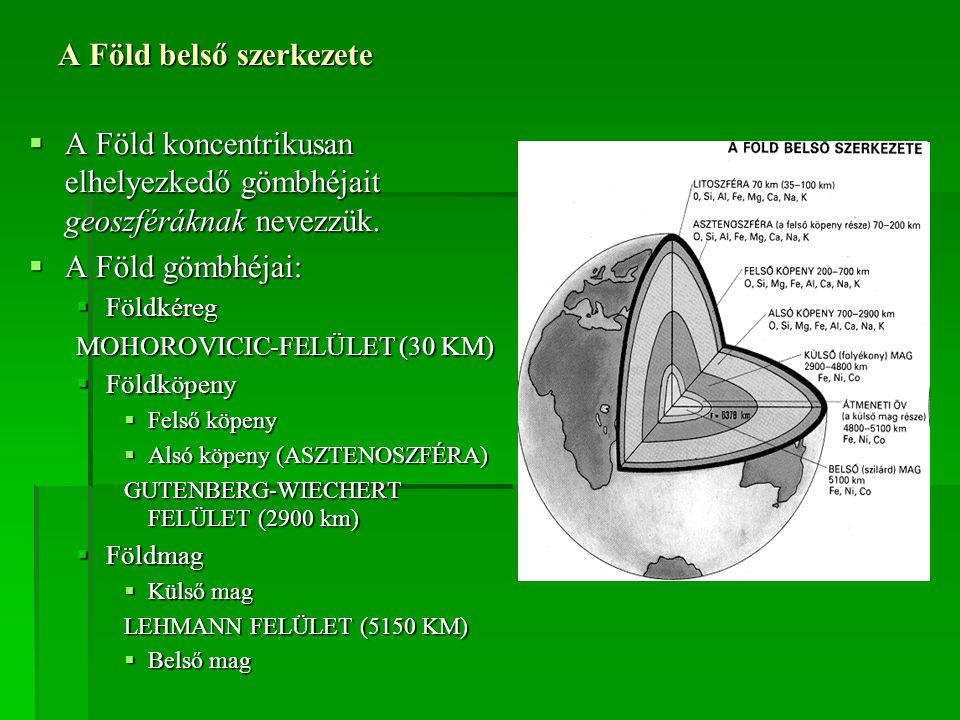 A Föld belső szerkezete  A Föld koncentrikusan elhelyezkedő gömbhéjait geoszféráknak nevezzük.  A Föld gömbhéjai:  Földkéreg MOHOROVICIC-FELÜLET (3