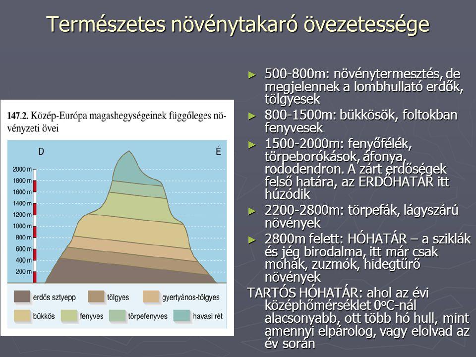 Természetes növénytakaró övezetessége ► 500-800m: növénytermesztés, de megjelennek a lombhullató erdők, tölgyesek ► 800-1500m: bükkösök, foltokban fen