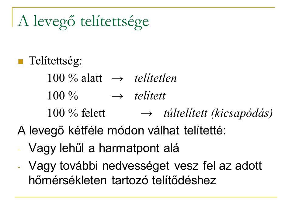 A levegő telítettsége Telítettség: 100 % alatt →telítetlen 100 % →telített 100 % felett →túltelített (kicsapódás) A levegő kétféle módon válhat telíte