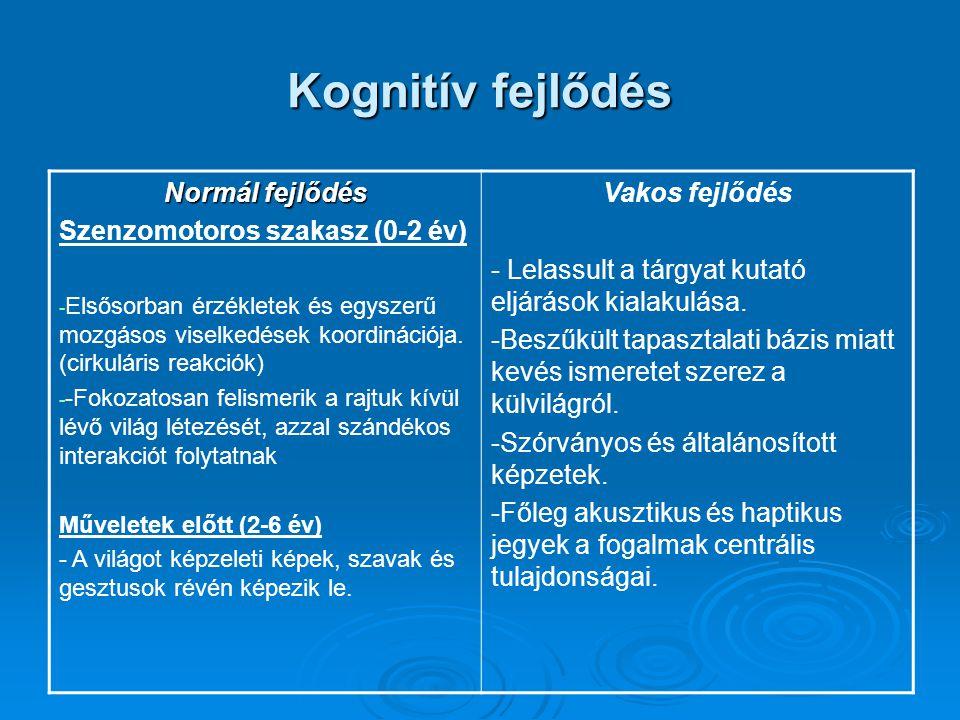 Kognitív fejlődés Normál fejlődés Szenzomotoros szakasz (0-2 év) - Elsősorban érzékletek és egyszerű mozgásos viselkedések koordinációja.