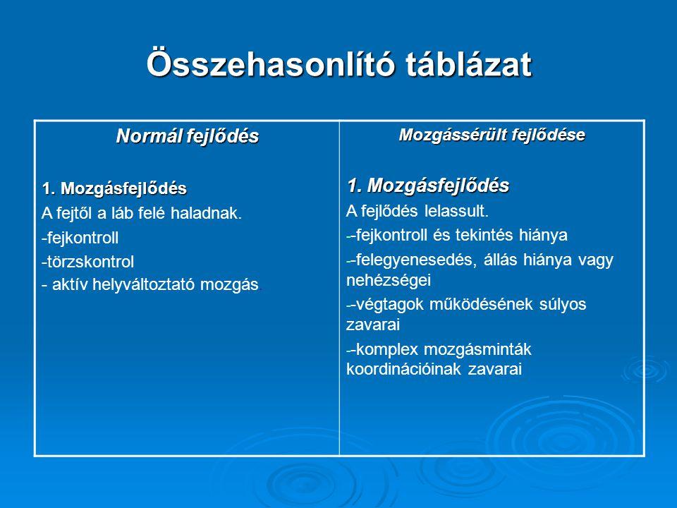 Összehasonlító táblázat Normál fejlődés 1.Mozgásfejlődés A fejtől a láb felé haladnak.